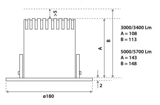 Linea DS-F 150 MÅL - Luminex